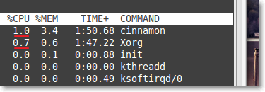 Linux-Mint-14-CPU-usage-at-idle-sample