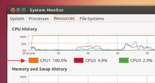 burnP6-cpu-usage-correctly-displayed-under-the-Resources-tab