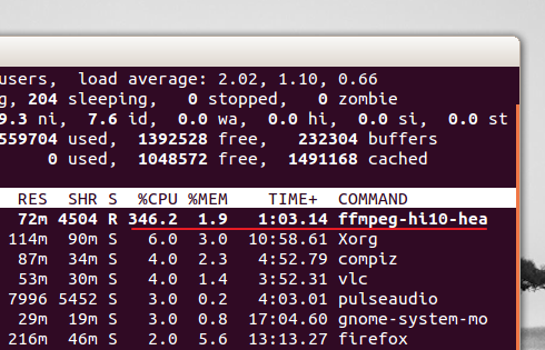 top-showing-FFmpegYAG-ffmpeg-hi10-hea-process-CPU-usage-Ubuntu-13.10