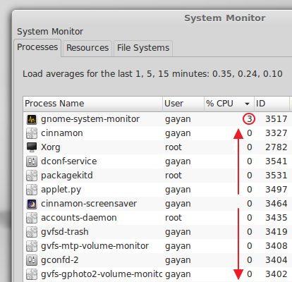 CPU-usage-at-idle-LMDE-201403-Cinnamon