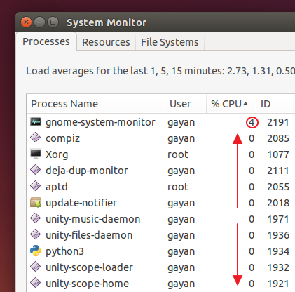 CPU-consumption-at-idle-Ubuntu-14.04-LTS