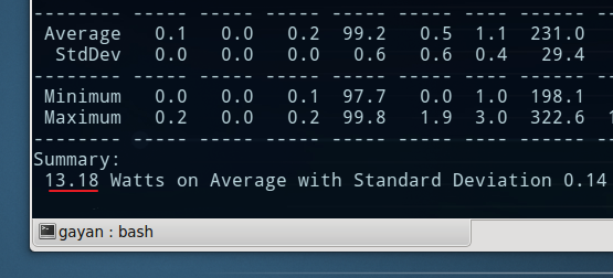 Power Usage at idle on 'Netrunner 14'
