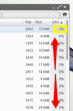 CPU-usage-at-idle-on-Linux-Lite-2.2